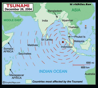 Tsunamis, Just Another Natural Disaster